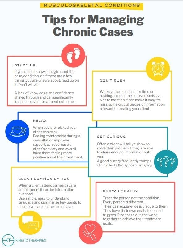 Tips for managing chronic pain infographic